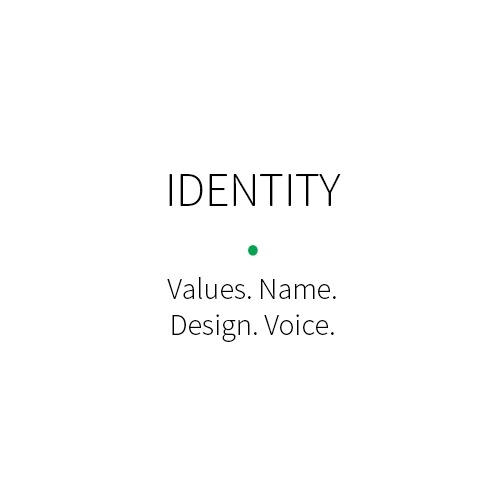 Visual identity expertise los angeles